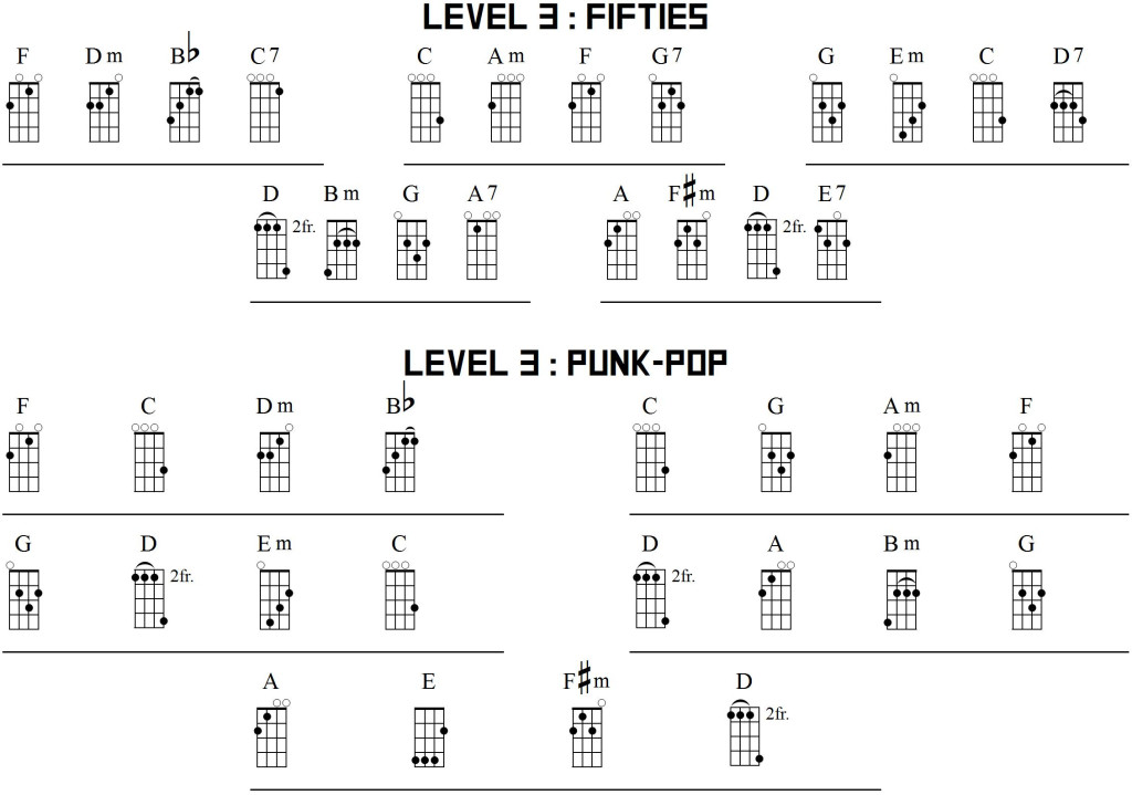 L3 5 Chords 5 Keys Power Up Ukulele